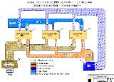 Диплом по водоотведению Дипломная работа по теме Водоотведение и очистка сточных вод города и промышленных предприятий в объёме пояснительной записки 235 листов и графической