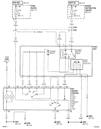 jeep wrangler wiring blower ground schematic wiring library 2007 jeep patriot ignition wiring diagram basic guide wiring diagram u2022 heater wiring diagram 1995