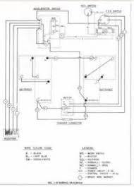 wiring diagram ez go rxv ireleast readingrat net Ezgo Rxv Wiring similiar 1987 ez go wiring keywords, wiring diagram ezgo rxv wiring diagram