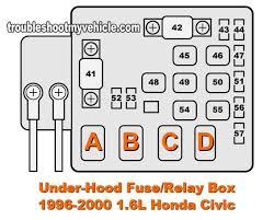 similiar 99 honda civic hx fuse layouts keywords copies of the fuse diagrams on 2000 honda civic hx fuse box diagram