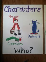 Story Elements Kindergarten Anchor Chart Character Anchor Chart For Kindergarten Anchor Charts