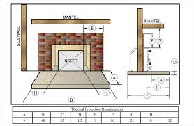 zero clearance wood fireplace by obadiahus woodstoves masonry heat exchanger design and ideas masonry masonry fireplace