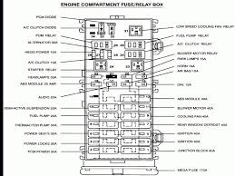 1999 ford taurus fuse box diagram wiring diagram simonand 2009 ford taurus owners manual at 2008 Ford Taurus Fuse Box