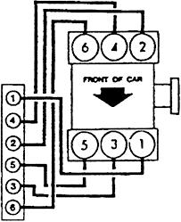 mitsubishi 6g74 wiring diagram wiring diagram mitsubishi 6g74 wiring diagram
