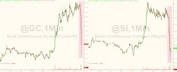 silver archives anirudh sethi report precious metals tumbles someone dumps 2 billion of gold into futures markets