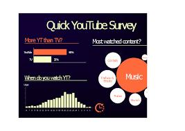 Entity Relationship Diagram Examples Quick Youtube Survey