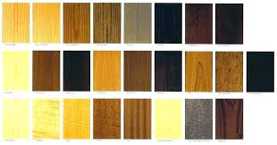 colors of wood furniture. Furniture Colors Wood For 2018 Of O