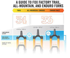 Fox Suspension Pressure Chart Infographic Fox Factory Trail Am Enduro Forks Feature