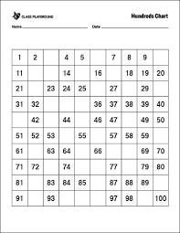 Hundreds Chart Print Class Playground