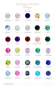 Natural Gemstone Chart I Sapphire Studios Sapphire Studios