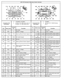 famous 2007 gm radio wiring diagram crest simple incredible chevy Cobalt Boat Wiring-Diagram at 2007 Cobalt Radio Wiring Diagram