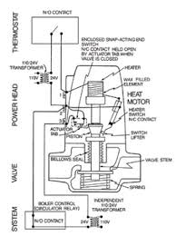taco zone valve control wiring diagram diagram taco zone valve wiring diagrams electrical