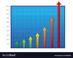 Commerce Chart Profit And Commerce Chart