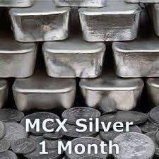 Silver Live Chart Mcx Silver Live Chart Archives Shubhlaxmi Commodity