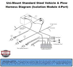 snow plow diagram quotes wiring diagram sch snow plow diagram quotes wiring diagram for you snow plow diagram quotes