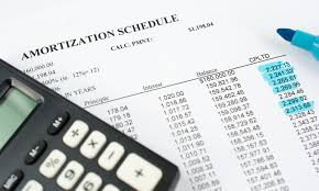 What Is An Amortization Schedule Credit Com