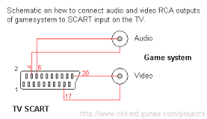 av plug wiring diagram images scart to phono wiring diagram wiring diagrams and schematics