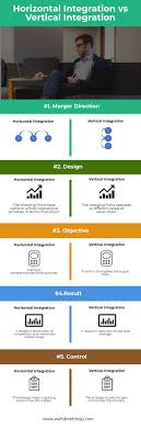 Vertical Merger Example Horizontal Vs Vertical Integration Top 5 Differences With