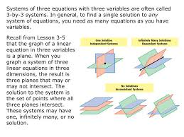 use elimination to solve the system of equations powerpoint ppt presentation
