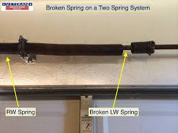 fancy how to open garage door manually with broken spring r23 about