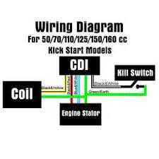 lifan 125cc pit bike wiring diagram images 120cc pit bike wiring lifan pit bike wiring diagram car electrical wiring diagrams