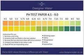 Ph Level Chart For Urine Understanding Ph The Basics My Health Maven