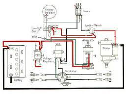 diagrams 665493 basic engine wiring diagram ford basic engine kawasaki motorcycle wiring diagram at Ex500 Wiring Diagram