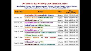Icc T20 World Cup 2018 Schedule Teams Womens