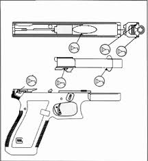 Glock Lube Chart Are You Supposed To Do That To A Glock Archive