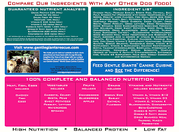 Saint Bernard Height Chart Bullmastiff Diet Chart English Mastiff Food Chart Saint