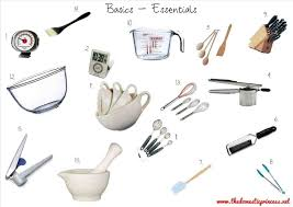 kitchen utensils list. Names And Pictures U Equipment Akiozcom Kitchen Utensils Tools List With Of In S