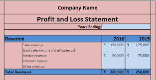 Create A Profit And Loss Statement Download Profit And Loss Account Excel Template Exceldatapro