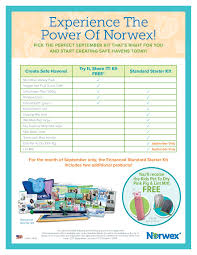 Norwex Shipping Chart 2017 Index Of Wp Content Uploads Sites 49 2016 09