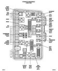similiar 2006 chrysler 300 fuse layout keywords 2006 chrysler 300 fuse box diagram