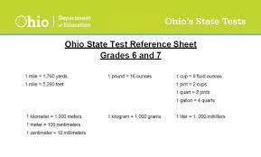 Refference Sheet Reference Sheet Dan Jeffers Fairfield City School District