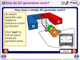 how electric generators work. Interesting Electric 21 How Do AC Generators Work And Electric Generators Work