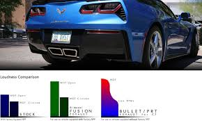 Corvette C7 Exhaust Products Billy Boat Exhaust