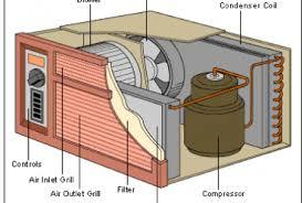 condensate pump wiring diagram condensate circuit diagrams condensate pump wiring diagram condensate circuit diagrams moreover air conditioners wiring diagram