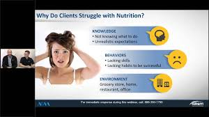 Nasm One Rep Max Chart Nutrition Coaching Keeping Your Clients And Your Career Healthy