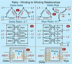 understanding the basics of wye transformer calculations Delta Transformers Diagrams understanding the basics of wye transformer calculations electrical construction & maintenance (ec&m) magazine delta transformer diagram