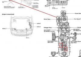 2003 toyota matrix parts diagram two lane desktop yatming 118 2003 2004 Corolla Fuse Box Diagrams 2003 toyota matrix parts diagram 2004 toyota matrix interior fuse box diagram best accessories