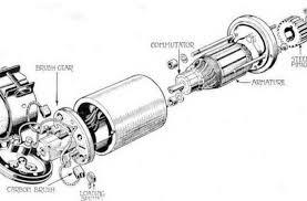 lucas generator wiring diagram lucas image wiring lucas dynamo wiring diagram wiring diagrams and schematics on lucas generator wiring diagram