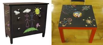 Image Hand Painted Chalkboardpaintkidsfurnituredesignconnectioninckansas Amazoncom Summertime Design Kids Diy Home Decor Projects Design
