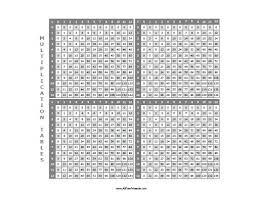 Free Printable Multiplication Times Table Chart Multiplication Tables Free Printable Allfreeprintable Com