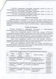 Государственный контроль в отношении местного самоуправления  Название государственный контроль в отношении местного самоуправления курсовая
