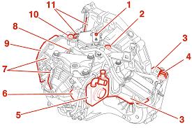 diagnosis oil leak al4 automatic gearbox Peugeot BA 10 5 Transmission diagnosis oil leak