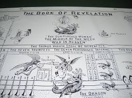 Book Of Revelation Chart The Book Of Revelation Prophecy Chart By Reverend Clarence