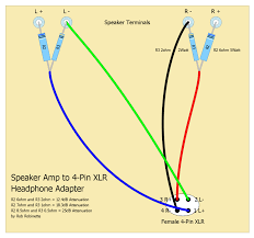 xlr to trs wiring diagram beauteous balanced boulderrail org Trs Wiring Diagram trs wiring diagram beauteous balanced speaker wire clear also with running best xlr wiring trs jack wiring diagram