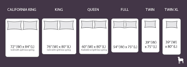 Different Bed Sizes Chart Mattress Size Chart Which Mattress Is Right For You