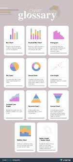 Different Types Of Data Charts How To Create A Graph Online In 5 Easy Steps Visual